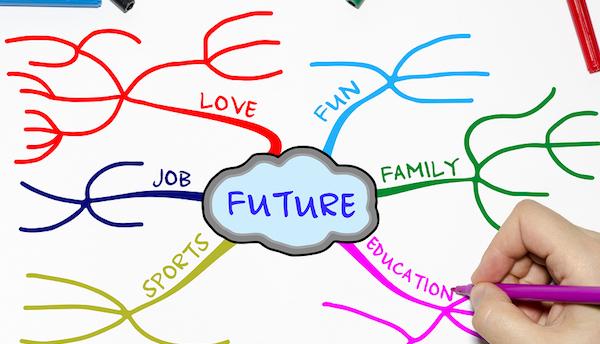 マインドマップを使って人生設計をする方法!